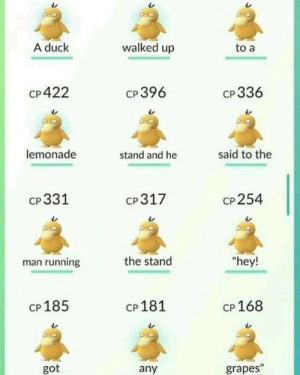 "Duck, Running, and Got: A duck  walked up  to a  CP422  CP 396  cP 336  lemonadee  said to the  stand and he  cP 331  CP 317  CP 254  ""hey!  the stand  man running  CP 185  CP 181  CP 168  any  grapes""  got OK"