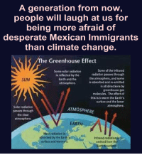mexican immigrants: A generation from now,  people will laugh at us for  being more afraid of  desperate Mexican Immigrants  than climate change.  e Greenhouse Effect  Serne of the ifrared  radiatko passes thourh  the otnesphere, and some  is absorted and reenitted  n all directions by  greethouse gas  moleales, The efectof  this is to worm the Earth's  sorace and the tower  atmosahere,  Some solerradiotion  is reflected by the  Earth and the  SUN  atmhere  Sclar radiation  passes through  the clear  ATMOSPHERE  et  EARTH  aSsorbed by the tarth's  surface and wamsit  nfrered raoationis  emitted fron