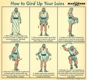 A guide on how to gird your loins: A guide on how to gird your loins