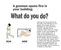 Anti Joke: A gunman opens fire in  your building.  What do you do?  Leaving out the punshline of  this joke, even though on first  glance, this image, which is  displayed on your electronic  monitor, seemed like an  ordanary meme that you would  expect in this sub-catagory of  https://www.reddit.com, irn  order to be classified as an  anti-joke and wasting the time  of the reader, and as a property  of an anti-joke the reader won't  or rather can't feel any amusment,  because of its general lack of  human simpathy towards non-  existing things, such as humor or  a reason to stay alive.  RUN  HIDE