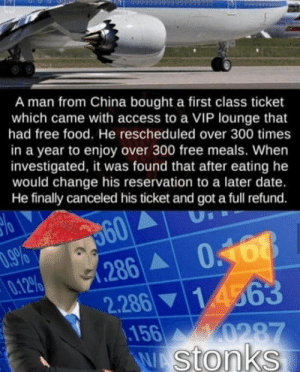 Its big brain time by Jommy69 MORE MEMES: A man from China bought a first class ticket  which came with access to a VIP lounge that  had free food. He rescheduled over 300 times  in a year to enjoy over 300 free meals. When  investigated, it was found that after eating he  would change his reservation to a later date.  He finally canceled his ticket and got a full refund.  360  .286 0168  2.286 14563  156 0287  W stonks  .9%  0.12%  70 Its big brain time by Jommy69 MORE MEMES