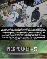 Memes, Louisiana, and Change: A man walked into a Louisiana Circle-K, put a $20 bill on  the counter, and asked for change. When the clerk opened  the cash drawer, the man pulled a gun and asked for all  the cash in the register, which the clerk promptly  provided. The man took the cash from the clerk and fled,  leaving the $20 bill on the counter. The total amount of  cash he got from the drawer... $15  PICKPOCKET-5 https://t.co/KLl7yhBihi