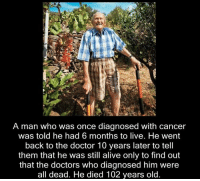 who: A man who was once diagnosed with cancer  was told he had 6 months to live. He went  back to the doctor 10 years later to tell  them that he was still alive only to find out  that the doctors who diagnosed him were  all dead. He died 102 years old.
