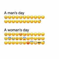 Dank, Reality, and 🤖: A man's day  A woman's day Reality