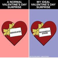Memes, 🤖, and Ideal: A NORMAL  MY IDEAL  VALENTINE'S DAY  VALENTINE'S DAY  SURPRISE  SURPRISE  MOZZARELLA  CHOCOLATES  @THIS JENLEWIS @BUZZFEED Mozzarella sticks > everything else.