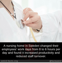 Facts, Memes, and Weird: A nursing home in Sweden changed their  employees' work days from 8 to 6 hours per  day and found it increased productivity and  reduced staff turnover.  weird-facts.org  @factsweird