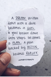 Lit, Date, and Down: A PREAM writen  down wm a date  beomes a GOL  A al broken down  unto Steps be cemes  a PLAN A pian  backed b ACTION  bevomes REA LIT Y  JOURNEYSTRENGTH