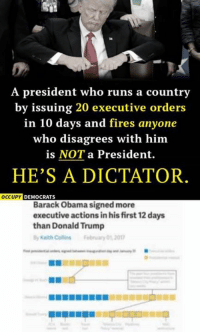 (GC): A president who runs a country  by issuing 20 executive orders  in 10 days and fires anyone  who disagrees with him  is NOT a President.  HE'S A DICTATOR  OCCUPY  DEMOCRATS  Barack Obama signed more  executive actions inhisfirst 12 days  than Donald Trump  Keith Collins February 01 2017 (GC)