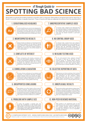 Spotting bad science: A Rough Guide to  SPOTTING BAD  Being able to evaluate the evidence behind a scientific claim is important. Being able to recognise bad science reporting, or  faults in scientific studies, is equally important. These 12 points will help you separate the science from the pseudoscience.  1. SENSATIONALISED HEADLINES  7. UNREPRESENTATIVE SAMPLES USED  In human trials, subjects are selected that  are representative of a larger population. If  the sample is different from the population  as a whole, then the conclusions from the  trial may be biased towards a particular  Article headlines are commonly designed to  entice viewers into clicking on and reading  the article. At times, they can over-simplify  the findings of scientific research. At worst,  they sensationalise and misrepresent them.  Aa  outcome.  8. NO CONTROL GROUP USED  2. MISINTERPRETED RESULTS  In clinical trials, results from test subjects  should be compared to a 'control group' not  given the substance being tested. Groups  should also be allocated randomly. In  general experiments, a control test should  be used where all variables are controlled.  News articles can distort or misinterpret the  findings of research for the sake of a good  story, whether intentionally or otherwise. If  possible, try to read the original research,  rather than relying on the article based on  it for information.  3. CONFLICTS OF INTEREST  9. NO BLIND TESTING USED  Many companies will employ scientists to  carry out and publish research - whilst this  doesn't necessarily invalidate the research,  it should be analysed with this in mind.  Research can also be misrepresented for  personal or financial gain.  To try and prevent bias, subjects should  not know if they are in the test or the  control group. In 'double blind' testing,  even researchers don't know which group  subjects are in until after testing. Note,  blind testing isn't always feasible, or ethical.  4. CORRELATION & CAUSATION  10. SELEC