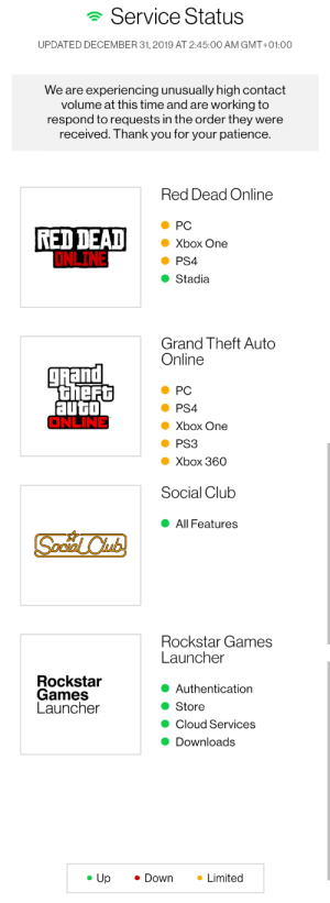 Server Status - https://support.rockstargames.com/servicestatus: a Service Status  UPDATED DECEMBER 31, 2019 AT 2:45:0O AM GMT+01:00  We are experiencing unusually high contact  volume at this time and are working to  respond to requests in the order they were  received. Thank you for your patience.  Red Dead Online  PC  RED DEAD  ONLINE  Xbox One  PS4  Stadia  Grand Theft Auto  Online  ORand  theft  Auto  ONLINE  PC  PS4  Xbox One  PS3  Xbox 360  Social Club  All Features  Socia Cub  Rockstar Games  Launcher  Rockstar  Games  Launcher  Authentication  Store  Cloud Services  Downloads  • Up  • Down  • Limited Server Status - https://support.rockstargames.com/servicestatus