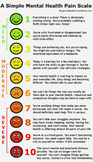 roane72: stevviefox:  beauty-grace-outer-space:  southernbitchface:  buddhaprayerbeads: A simple mental health pain scale.  I'm so thankful this exists. I think that many people with mental health issues (myself included) downplay what they're going through. I'm an 8 right now. If I hadn't seen this chart tonight I'd keep denying my struggle. Now I have to face it.   Reblogging for my followers. My own mental health took a bit of a nosedive last week. Take care of yourselves. Take care of each other. ♡♡   FYI for any who need it.  Please seek help.    This is clarifying for me. A 6 is a good day. I live at a 7-8. This summer I spent a lot of time at 9. (Yes, I have an excellent therapist and a lot of meds, this is just the way it is.) I'm hoping with the additional support I'm starting to get, I can drop back to 4-6. : A Simple Mental Health Pain Scale  thegracefulpatient.wordpress.com  1  2  3  Everything is a-okay! There is absolutely  nothing wrong. You're probably cuddling a  fluffy kitten right now. Enjoy!  You're a bit frustrated or disappointed, but  you're easily distracted and cheered up  with little effort.  Things are bothering you, but you're coping.  You might be overtired or hungry. The  emotional equivalent of a headache.   M (OToday is a bad day (or a few bad days). You  4 5  5  6  still have the skills to get through it, but be  gentle with yourself. Use self-care strategies  Your mental health is starting to impact or  your everyday life. Easy things are becoming  difficult. You should talk to your doctor.  You can't do things the way you usually do  them due to your mental health. Impulsive and  compulsive thoughts may be hard to cope with.   You're avoiding things that make you more  distressed, but that will make it worse. You  should definitely seek help.This is serious.  7  8  9  10:  You can't hide your struggles anymore. You  may have issues sleeping, eating, having fun,  socialising, and work/study. Your mental  health is affecting almost all parts of your life  You're at a critical point. You aren't functioning  anymore. You need urgent help. You may be a  risk to yourself or others if left untreated  The worst mental and emotional distress  possible. You can no longer care for  yourself. You can't imagine things getting  any worse. Contact a crisis line immediately. roane72: stevviefox:  beauty-grace-outer-space:  southernbitchface:  buddhaprayerbeads: A simple mental health pain scale.  I'm so thankful this exists. I think that many people with mental health issues (myself included) downplay what they're going through. I'm an 8 right now. If I hadn't seen this chart tonight I'd keep denying my struggle. Now I have to face it.   Reblogging for my followers. My own mental health took a bit of a nosedive last week. Take care of yourselves. Take care of each other. ♡♡   FYI for any who need it.  Please seek help.    This is clarifying for me. A 6 is a good day. I live at a 7-8. This summer I spent a lot of time at 9. (Yes, I have an excellent therapist and a lot of meds, this is just the way it is.) I'm hoping with the additional support I'm starting to get, I can drop back to 4-6.