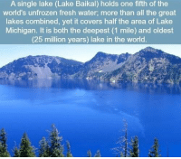 Fresh, Covers, and Michigan: A single lake (Lake Baikal) holds one fifth of the  world's unfrozen fresh water, more than all the great  lakes combined, yet it covers half the area of Lake  Michigan. It is both the deepest (1 mile) and oldest  (25 million years) lake in the world. https://t.co/1Jc9qLK4By