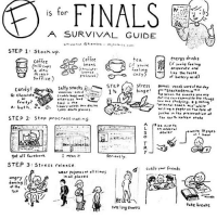 Tomorrow starts finals week! Only 3 to take for me, but still! 😬 lol rofl yes true mylife love like pic laugh joke jokes funny class grade school exam teacher math mathjokes bio biology chem chemistry biochem biochemistry science sciencejokes finals finalsweek: A SURVIVAL GUIDE  STEP 1: Stock up.  coffee  energy drinks  tea  Coffee  you're desperate and  beans  lo cups  ou re  feel  talate  a day  like the taste  f battery acid  suffice)  candy! Salty snacks  STEP stress BONUS vocob wird of the d.  ave  1  binge  Snackademia  when snacks you are  eating esprend te fNe things  ether w  rhe  oriental inac A while  A: both  wr ing a f.ter in The role .F  d  Duche in  the preserve tin  of  STEP 2 Stop procrast nat ng  The Nerrh Korean ate  A be nice to  an adderal  dealer  get of facebo  mean t  serio sly.  STEP 3 Stress release  s c y friends  wear pajamas tr .ll times  all places  angr  dentin  at the  take breaks Tomorrow starts finals week! Only 3 to take for me, but still! 😬 lol rofl yes true mylife love like pic laugh joke jokes funny class grade school exam teacher math mathjokes bio biology chem chemistry biochem biochemistry science sciencejokes finals finalsweek
