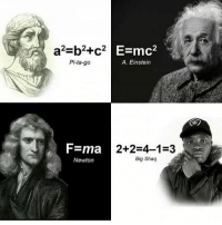 Instagram, Meme, and Memes: a2-b2+c2  Pi-ta-go  E=mc2  A. Einstein  F-ma  Newton  2+2-4-1-3  Big Shaq @pubity was voted 'best meme account on Instagram' 😂