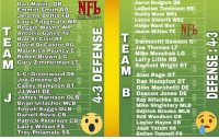 NFLTT 2018 All time draft matchup ROUND 2. Last matchup of the day. Teams D and E have punched their tickets to the semi-final round tomorrow. Which one of these teams will join them? Vote with the emojis! Voting will end at 8:30 PM EST.  A few of the admins on the page, as well as a few followers got together a couple weeks ago to have a draft for all time greats. A mixture of players from past and present. Below in the graphic you will see the teams they have drafted. We have the teams listed as A-K. All weekend long, we will be posting these teams for you, the followers to vote on. It's single elimination for each matchup. So make sure you vote for the team you think is the best, so they can move on to the next round. Enjoy! #NFLTT: Aaron Rodgers QB  naNFE  Dan Marino QB  Emmitt Smith RB  Jerome Bettis FB TRASH TALKERS  Larry Fitzgerald WR  Reggie Wayne WR N  Antonio Gates TE  Bob St.Clair RT  David DeCastrO RG  Maurkice Pouncy C e  Ruben Brown LG  Gary ZimmermanLT L  LaDanian Tomlinson RB  Randy Moss WR1  Lance Alworth WR2  三Hiriěs Ward Slot  Jason Witten TE  Dermontti Dawson  Joe Thomas HH  - ■-  三Mike Munchak LG  Larry Little RG  Rayfield Wright RT  L.C. Greenwood DE  Joe Greene DT  Alan Page DT  Dan Hampton DT-  Gino Marchetti DE  Deacon Jones DE  Ray Nitschke SLB  Mike Singletary MLB-  Casey Hampton DT  JJ.Watt DE  James Harrison OLB  Brian Urlacher MLB  Terrell Suggs OLB  Derrick Brooks WLB  三Darrell Revis.CB  Patrick Peterson CB  Larry Wilson FS  Troy Polamalu SS  Rod Woodson CB  Lester Hayes CB  Jack Tatum SS  Emlen Tunnell FS NFLTT 2018 All time draft matchup ROUND 2. Last matchup of the day. Teams D and E have punched their tickets to the semi-final round tomorrow. Which one of these teams will join them? Vote with the emojis! Voting will end at 8:30 PM EST.  A few of the admins on the page, as well as a few followers got together a couple weeks ago to have a draft for all time greats. A mixture of players from past and present. Below in the graphic you