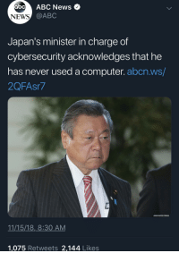 Abc, News, and Abc News: abc ABC News  NEWS  @ABC  Japan's minister in charge of  cybersecurity acknowledges that he  has never used a computer. abcn.ws/  2QFAsr7  ASSOCIATED PRESS  11/15/18,8:30 AM  1,075 Retweets 2,144 Likes Honestly? It doesn't get much more secure than that