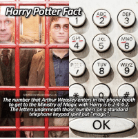 ⠀⠀⠀⠀↡ Comment 🌚 if you knew and 🙊 if you didn't! + Followers; 96.4k + © ThePhilosopherStones | Instagram | 2017: ABC  DEF  GHI  JKL  WKYZ.  TUV  PORS  THEPHILOSOPHERSTONES IG  The number that Arthur Weasley enters in the phone booth  to get to the Ministry of Magic with Harry is 6-24-4-2.  The letters underneath those numbers on a standard  telephone keypad spel out magic  OK ⠀⠀⠀⠀↡ Comment 🌚 if you knew and 🙊 if you didn't! + Followers; 96.4k + © ThePhilosopherStones | Instagram | 2017