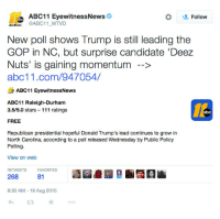 """Abc, Deez Nuts, and Tumblr: ABC11 EyewitnessNews  abclcom ABC11 WTVD  New poll shows Trump is still leading the  GOP in NC, but surprise candidate 'Deez  Nuts' is gaining momentum -->  abc11.com/947054/  ABC11 EyewitnessNews  ABC11 Raleigh-Durham  3.5/5.0 stars 111 ratings  abc  FREE  Republican presidential hopeful Donald Trump's lead continues to grow in  North Carolina, according to a poll released Wednesday by Public Policy  Polling.  View on web  RETWEETS  FAVORITES  81  268  8:30 AM-19 Aug 2015  わt3 ★ ..。 <p><a class=""""tumblr_blog"""" href=""""http://joshistheworst.tumblr.com/post/127084214182"""">joshistheworst</a>:</p> <blockquote> <p><figure data-orig-width=""""463"""" data-orig-height=""""171"""" class=""""tmblr-full""""><img data-orig-width=""""463"""" data-orig-height=""""171"""" src=""""https://78.media.tumblr.com/840b0b78e2df0fc6f3c68d6476607080/tumblr_inline_ntc7rzwvGF1s7qk85_540.png""""/></figure></p> </blockquote>"""