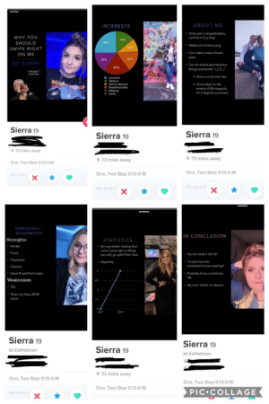 I admire the dedication: ABOUT ME  INTERESTS  Once got a congratulatory  card from Guy Fieri  WHY YOU  14%  SHOULD  25%  Mediocre at beer pong  10%  SWIPE RIGHT  Can make a mean frozen  ON ME  pizza  16%  15%  BY SIERRA  Can do stupid spontaneous  things sometimes()  20%  Calling all  cute boys  Once cut my own hair  Concerts  WANE  Tattoos  Horror Movies  Fleetwood Mac  Makeup  Carbs  .Once slept on the  streets of Minneapolis  for 2 days for a concert  WAINE  ச  Sierra 19  Sierra 19  Sierra 19  73 miles away  73 miles away  73 miles away  One, Two Step 0:13-0:16  One, Two Step 0:13-0:16  One, Two Step 0:13-0:16  My Anthe  X  My Anthe  X  My Anthe  X  STRENGTHS  WEAKNESSES  IN CONCLUSION  Strengths  STATISTICS  Am way better looking than  I was 2 years ago so things  can only go uphill from here  Honest  Funny  You've made it this far  Organized  I'm just tryna be  someone's brown eyed girl  Hopefully  Creative  Great PowerPoint maker  Probably funny sometimes  idk  Weaknesses  My mom thinks I'm decent  Shy  Does not have 20/20  vision  1.5  2017  2019  Sierra 19  Sierra 19  Sierra 19  Esthetician  Esthetician  73 miles away  One, Two Step 0:13-0:16  One, Two Step 0:13-0:16  One, Two Step 0:13-0:16  PIC COLLAGE  My Anthe  X I admire the dedication