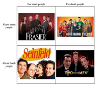 smart: About smart  people  About dumb  people  For smart people  FRASIER  Seinfeld  For dumb people  BANG THEORY  OandahalfME