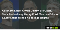 Abraham Lincoln, Bill Gates, and College: Abraham Lincoln, Walt Disney, Bill Gates,  Mark Zuckerberg, Henry Ford, Thomas Edison  & Steve Jobs all had no college degree.  überfacts https://www.instagram.com/uberfacts/