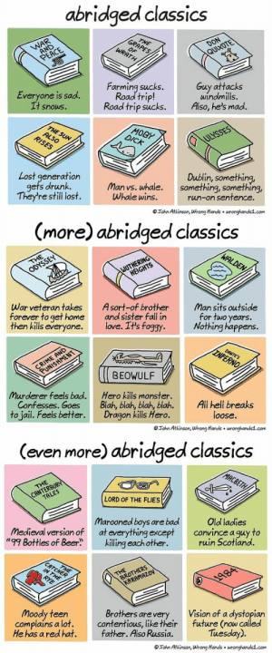 "amandaonwriting:  Abridged Classics More Abridged Classics Even More Abridged Classics : abridged classics  Everyone is sad.  t snowS.  Farming sucks.  Road trip!  Road trip sucks.  Guy attacks  windmills.  Also, he's mad.  MOBy  Lost generation  Dublin, something,  s drunk. Man vs. whale. something, something,  They're still lost.  Whale wins.  run-on sentence  Tohn Atkinson, Wrong Hands wronghands1.com   (more) abridged classics  War veteran takes  forever to get home  then kills everyone.  Asort-of brother  and sister fall in  love. It's foggy  Man sits outside  for two years.  Nothing happens.  BEOWULF  Murderer feels bad.  Confesses. Goes  to jail. Feels better.  Hero kills monster.  Blah, blah, blah, blah.All hell breaks  Dragon kills Hero.  loose.  Tohn Atkinson, Wrong Hands wronghandis1.com   (even more) abridged classics  LORD OF THE FLIES  Marooned boys are bad  medieval version of at everything except  ""'99 Bottles of Beerkilling eachother.  Old ladies  convince a guy to  ruin Scotland.  Moody teen  complains a lot.  He has a red hat.  Brothers arevery  contentious, like their  father. Also Russia.  Vision of a dystopian  future (now called  Tuesday).  Tohn Atkinson, Wrong Hands wronghands1.com amandaonwriting:  Abridged Classics More Abridged Classics Even More Abridged Classics"