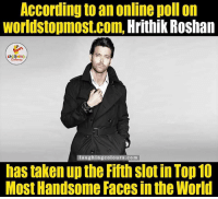 Wow..: According to an online poll on  Worldstopmost.com, Hrithik Roshan  LA GM  laughing colours.com  has taken up the Fifth SlotinTop 10  Most Handsome Faces in the World Wow..