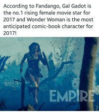 Memes, Fandango, and Wonder Woman: According to Fandango, Gal Gadot is  the no.1 rising female movie star for  2017 and Wonder Woman is the most  anticipated comic-book character for  2017! I honestly think @wonderwomanfilm is going to perform really well. This has the potential to reach the women population for obvious reasons (both comicbook and non-comicbook fans). And it has the action to attract the male population as well. No it's not directed by Zack Snyder so don't use that as an excuse as to why you don't want to see it