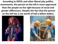 The controversial meme of the week.: According to IDPOL and other liberal pity politics  movements, the person on the left is more oppressed  than the people on the right because of racial and  gender differences. Despite the fact that the person  on the left has a net worth of half a billion dollars. The controversial meme of the week.