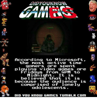 -OperationTorpedo: According to Microsoft,  the  most active time  gamers are spent  playing video games.  Ore  Fridays from 8 PM to  Midnight. It  is  believed thot it.  is  because the  audience is  comprised of lonely  ado lescents.  DID. YOU. Know- GAMES. TumBLR. Com -OperationTorpedo