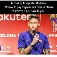 Memes, Neymar, and According: According to reporter DiMarzio  PSG would pay Neymar Jr.'s release clause  of 222m if he chose to join.  kute  ELONA  PAR Whole new level.....😳🔥 Follow @memesofootball