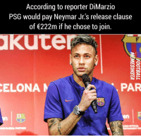 Memes, Neymar, and According: According to reporter DiMarziO  PSG would pay Neymar Jr.'s release clause  of 222m if he chose to join  Kute  ELONA  PAR  en Whole new level 😮 ...