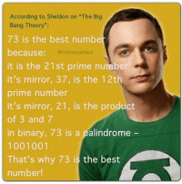 "thebigbangtheory sheldon sheldoncooper: According to Sheldon on ""The Big  Bang Theory  73 is the best numbe  because  @mathmaniacs  it is the 21st prime number  it's mirror, 37, is the 12th  prime number  it's mirror, 21, is the product  of 3 and 7  in binary, 73 is a palindrome  100 1001  That's why 73 is the best  number! thebigbangtheory sheldon sheldoncooper"