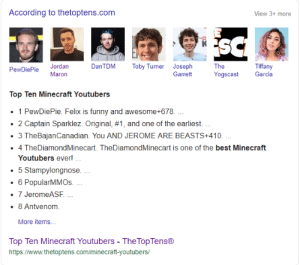 Guyz, finally we made it <3: According to thetoptens.com  View 3+ more  SC  Jordan  Dan TDM  Toby Turner Joseph  The  Tiffany  PewDiePie  Maron  Garrett  Yogscast  Garcia  Top Ten Minecraft Youtubers  1 PewDiePie. Felix is funny and awesome+678. ...  2 Captain Sparklez. Original, #1, and one of the earliest.  3 TheBajan Canadian. You AND JEROME ARE BEASTS+410  4 TheDiamondMinecart. TheDiamondMinecart is one of the best Minecraft  Youtubers ever!  5 Stampylongnose. .  6 PopularMMOs.  7 JeromeASF...  8 Antvenom  More items..  Top Ten Minecraft Youtubers TheTop Tens®  https:/www.thetoptens.com/minecraft-youtubers/ Guyz, finally we made it <3