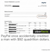 "Facts, Instagram, and Memes: Account Statement l June 2013  PayPal  Statement period.  Reynolds, Christopher  Email (PayPal Account ID)  June 1, 2013 June 30,2013  Balance Summary  USD  140.25  Beginning Balance  Ending Balance  -92,233,720,368, 547,800.00  Account Activity  Total""  Description  Currency  Fees  6/25/2013  Refund Autopart International  0.00  44.68  44.68  6/24/2013  Express Checkout Payment Sent: Red Cart Market Inc DBA  USD  000  -25.36  6/24/2013  Add Funds from a Bank Account: Bank Account  USD  25.38  25.36  0.00  13 Express Checkout Payment Sent Autopart Intemational  USD  uber  facts  6/16/2013  Web Accept Payment Sent: Traian AB  PayPal once accidentally credited  a man with $92 quadrillion dollars.  UberFacts 2015 And it wasn't me... https://www.instagram.com/uberfacts/"