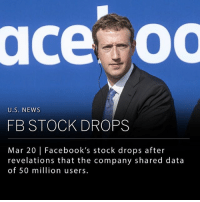 """Facebook's stock took a dive after it was revealed Monday that the company shared information from 50 million users with the data analytics company Cambridge Analytica. Stocks dropped almost 7 percentage points, the largest single-day decline in 5 years. The overall loss cut into Facebook's market capitalization by around $43 billion. ___ Cambridge Analytica gathered information to develop """"psychographic"""" profiling tools, according to whistleblower, Christopher Wylie, who helped found the firm. Wylie said in a statement to The Observer that they """"built models to exploit what we know about them and target their inner demons,"""" adding, """"That was the basis the entire company was built on."""" The data was believed to be used to target voters in both the 2016 Trump presidential campaign and the """"Brexit"""" campaign. ___ The original information was collected through legitimate means by researcher Alexander Kogan, who then turned it over to the voter-profiling firm. Facebook disputes the use of the term """"breach,"""" claiming they were responsible only for not monitoring how their data was being used. Public backlash has resulted in a growing movement on social platforms to """"delete facebook."""" ___ Photo: David Paul Morris 