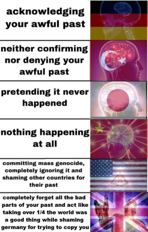 it really be like that.: acknowledging  your awful past  neither confirming  denying your  awful past  nor  pretending it never  happened  nothing happening  at all  committing mass  completely ignoring it and  shaming other countries for  genocide,  their past  completely forget all the bad  parts of your past and act like  taking over 1/4 the world was  a good thing while shaming  germany for trying to copy you it really be like that.