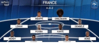 Griezmann trying to fit in like... 😂😂 https://t.co/Yl4SqNzycz: actus  foot  FRANCE  4-4-2  MBAPPE  GRIEZMANN  LEMAR  DEMBELE  POGBA  KANTE  MENDY  SIDIBE Griezmann trying to fit in like... 😂😂 https://t.co/Yl4SqNzycz