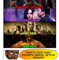 "Memes, 🤖, and Luke Cage: ADAREDEVILE SEASON 2  JESSICA JONES  LUKE CAGE  IRON FIST  WHAT'S YOUR LEAST  FAVORITE MARVEL NETFLIX  SEASON? Our IronFist and BeautyandtheBeast reviews are up on the Blerd Vision podcast! 🚨[LINK IN BIO!] 🚨But I want to take a poll for next week's show: now that Iron Fist has dropped, what's YOUR least favorite Marvel Netflix season? -- My vote goes to Iron Fist - hands down. Almost every element of the show was underwhelming when compared to the previous 3 shows' seasons. I honestly feel like the Marvel Netflix shows have been on an increasing downward slide ever since JessicaJones (which had some padding itself). LukeCage's back half was a mess and Iron Fist just felt like it was going through the motions for most of its run. Hoping for the best for Defenders but it just feels like the ""Marvel formula"" is starting to show its ugly face on the Netflix side as well. What do you guys think? ( Daredevil season 1 for lyfe 🙌🏾)"