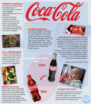 """gostatisfy:   : Addictive Ingredients  ed trace amounts  of cocaine back in the 80's  Coke originally  used the extract of the coca  leaf which  transferred itty-bitty  into the """"addicting"""" soft  drink. Once cocaine use  came under research  and scrutiny, the company  removed the ingredient, but  we haven't forgotten!  Facts you didn't know about your favorite soft drink  Global Superpower  Coca-Cola manages a whopping  500+ brands under its very large  business umbrella. To try every  single one of Coke's beverages at  the rate of a beverage a day would  take you over nine years. That's  right, NINE YEARS. That's just the  beverages! Who knows how long  the Coke-owned food brands  would take you.  Breaking the Language Barrier  When Coca-Cola emerged onto the Chinese  market in the late 20's, there was no direct  translation for the brand name. So in usual  fashion, it was translated phonetically as  """"Ko-ka-ko-la""""-the direct English translation  being, """"wax-fastened female horse.  Coke was sure to put an end to that nonsense  and quickly aided in creating the """"proper""""  written translation of the brand name.  As a cleaning agent  You can use Coca-Cola as  a cleaning product. Forget  soap and water, put some  Coke on a sponge, rub it  in, and watch the rust on  your car rims disappear!  Today it is """"J (Kěkoukěle) or  """"to allow the mouth to rejoice""""  New bottle, same classic  flavor  Smart move Coke, smart move.  Then  Before Coca Cola  Did you know that traditionally  Santa Claus wore a green suit?  He did, until Coca-Cola featured  Santa in one of their ads wearing  a Coke-red suit. Nowadays,  Santa wouldn't be caught dead  in a green suit, and we've got Coca-  Cola to thank. Who knew?  (cci  A baby's first words  """"Coca-Cola"""" is apparently the second  most understood word in the world,  just after numero-uno, """"okay.  Can you imagine your baby knowingGA  Coca-Cola's name before yours?  Now gostatisfy:"""
