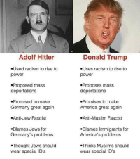 Adolf Hitler vs. Donald Trump: Adolf Hitler  Used racism to rise to  power  Proposed mass  deportations  Promised to make  Germany great again  .Anti-Jew Fascist  .Blames Jews for  Germany's problems  Thought Jews should  wear special ID's  Donald Trump  .Uses racism to rise to  power  Proposes mass  deportations  Promises to make  America great again  .Anti-Muslim Fascist  .Blames Immigrants for  America's problems  Thinks Muslims should  wear special ID's Adolf Hitler vs. Donald Trump