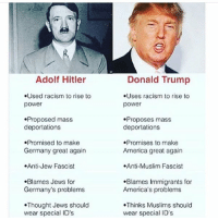 People are comparing Donald Trump to Hitler.: Adolf Hitler  .Used racism to rise to  power  .Proposed mass  deportations  .Promised to make  Germany great again  .Anti-Jew Fascist  .Blames Jews for  Germany's problems  .Thought Jews should  wear special ID's  Donald Trump  .Uses racism to rise to  power  .Proposes mass  deportations  .Promises to make  America great again  Anti-Muslim Fascist  .Blames Immigrants for  America's problems  Thinks Muslims should  wear special ID's People are comparing Donald Trump to Hitler.