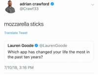 The best answer I've seen in a while @crawf33: adrian crawford  @Crawf33  mozzarella sticks  Translate Tweet  Lauren Goode @LaurenGoode  Which app has changed your life the most in  the past ten years?  7/10/18, 3:16 PM The best answer I've seen in a while @crawf33
