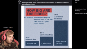 what is a ha??: Advertise  35.7k  Blog  My fellow 19 yr olds: Australia has been on fire for almost 3 months,  spread awareness  Terms   Content Policy    HOW BIG ARE  THE FIRES?  Mod Policy  Reddit Inc © 2019. AlI righ  2019  Australian  bushfires  ha : Hectares (a metric unit of square  measure, equal to 100 ares  2.471 acres or 10,000  square metres).  what is a ha??  2018  Californian fires  2019  Amazon fires  5,000,000 ha  (so far)  900,000 ha  1,800,000 ha what is a ha??