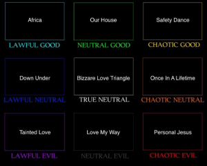 lornacrowley: sinbadism:  redtearstonering:  anemicthot: What do we think lads  swap tainted love and safety dance   what the fuck is the connecting theme here  : Africa  Our House  Safety Dance  LAWFUL GOOD  NEUTRAL GOOD  CHAOTIC GOOLD  Down Under  Bizzare Love Triangle  Once In A Lifetime  LAWFUL NEUTRAL  TRUE NEUTRAL  CHAOTIC NEUTRAL  Tainted Love  Love My Way  Personal Jesus  LAWFUL EVIL  NEUTRAL EVIL  CHAOTIC EVIL lornacrowley: sinbadism:  redtearstonering:  anemicthot: What do we think lads  swap tainted love and safety dance   what the fuck is the connecting theme here