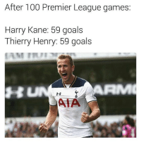 Harry Kane 👏🏽: After 100 Premier League games  Harry Kane: 59 goals  Thierry Henry: 59 goals Harry Kane 👏🏽