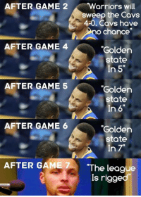 "Warriors fans be like... Credit: Tolu Akintunde: AFTER GAME 2  AFTER GAME 4  AFTER GAME 5  AFTER GAME 6  AFTER GAME 7  Warriors will  eep the Cavs  4-0. Cavs have  o chance""  ""Golden  state  In 5""  ""Golden  state  In 6""  ""Golden  state  In 7""  ""The league  is rigged Warriors fans be like... Credit: Tolu Akintunde"