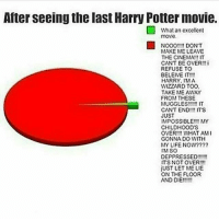 TRUE! harrypotter potterhead: After seeing the last Harry Potter movie.  What an excellent  movie.  Nooomt DONT  MAKE ME LEAVE  THE CINEMA!!! IT  CANT BE OVER!! i  REFUSE TO  BELEIVE IT!111  HARRY, MA  WIZZARD TOO  TAKE ME AWAY  FROM THESE  MUGGLES!!!!!! IT  CANT END!!! ITS  JUST  IMPOSSIBLE MY  CHILDHOOD'S  OVER!!! WHAT AM I  GONNA DO WITH  MY LIFE NOW?  IM SO  DEPPRESSED!!!!!!  ITS NOT OVER!!!  jUST LET ME LIE  ON THE FLOOR  AND DIET!!!11 TRUE! harrypotter potterhead