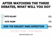 Dispropaganda.com: AFTER WATCHING THE THREE  DEBATES WHAT WILL YOU DO?  6%  VOTE HILLARY  4%  VOTE TRUMP  JOIN THE EARLIEST MARS EXPEDITION 90%  512,927 votes Final Results  DISPORPAGANDA.COM Dispropaganda.com