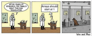 Bad dog: AFTER YEARS OF  RESEARCH, I'VE FINALLY  BUILT THIS DOG  Arrays should  start at 1  TRANSLATOR.  War and Peao Bad dog